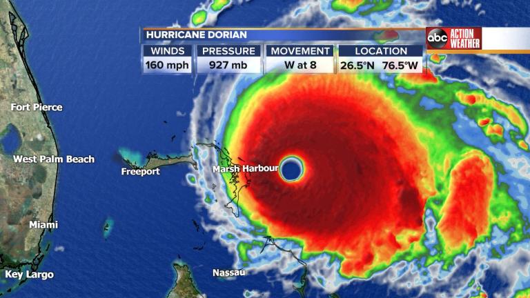 Hurricane Dorian Is Not a Freak Storm...Anymore