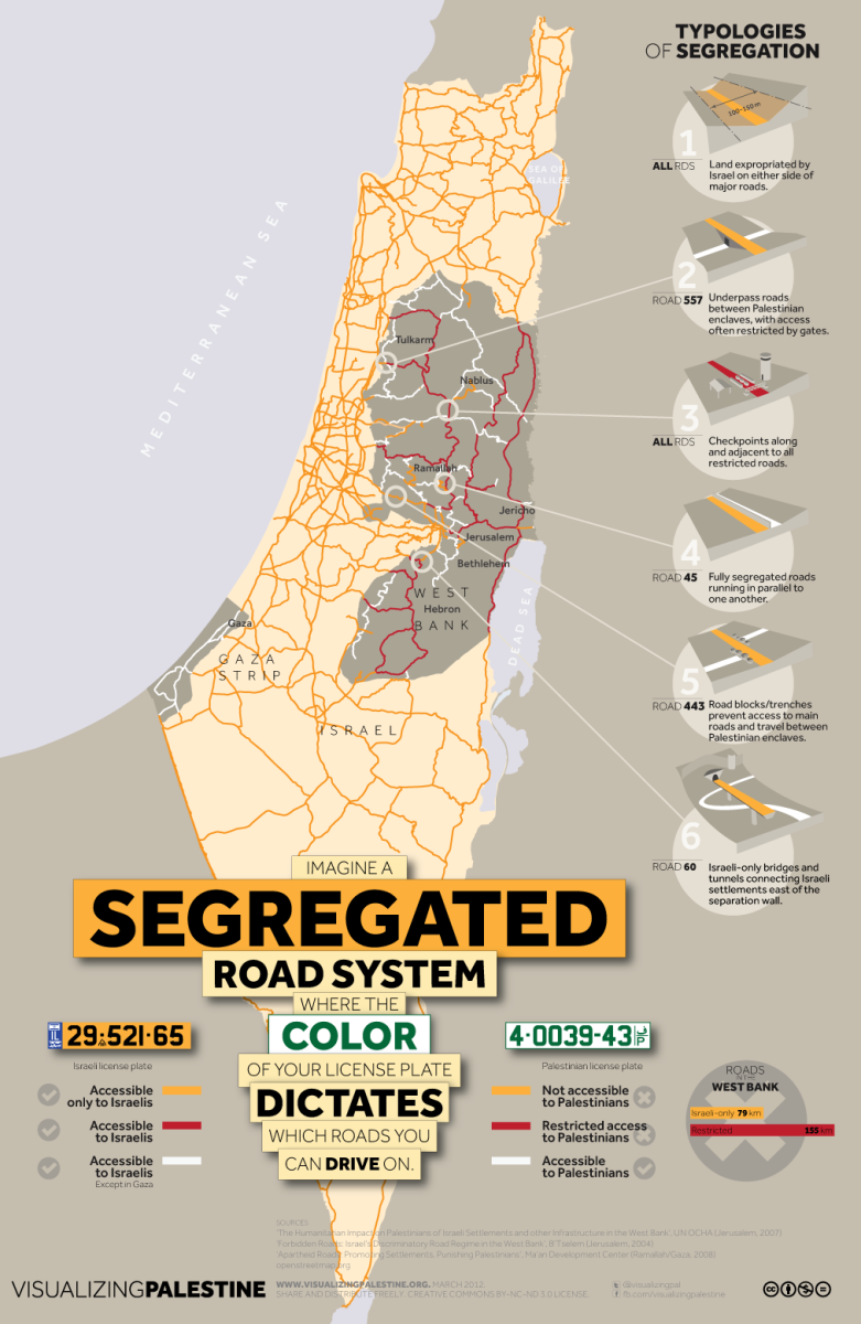 A map outlining the various zones in the area. Image Source: Vizualizing Palestine